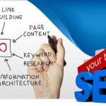 Benefits of outsourcing the SEO services